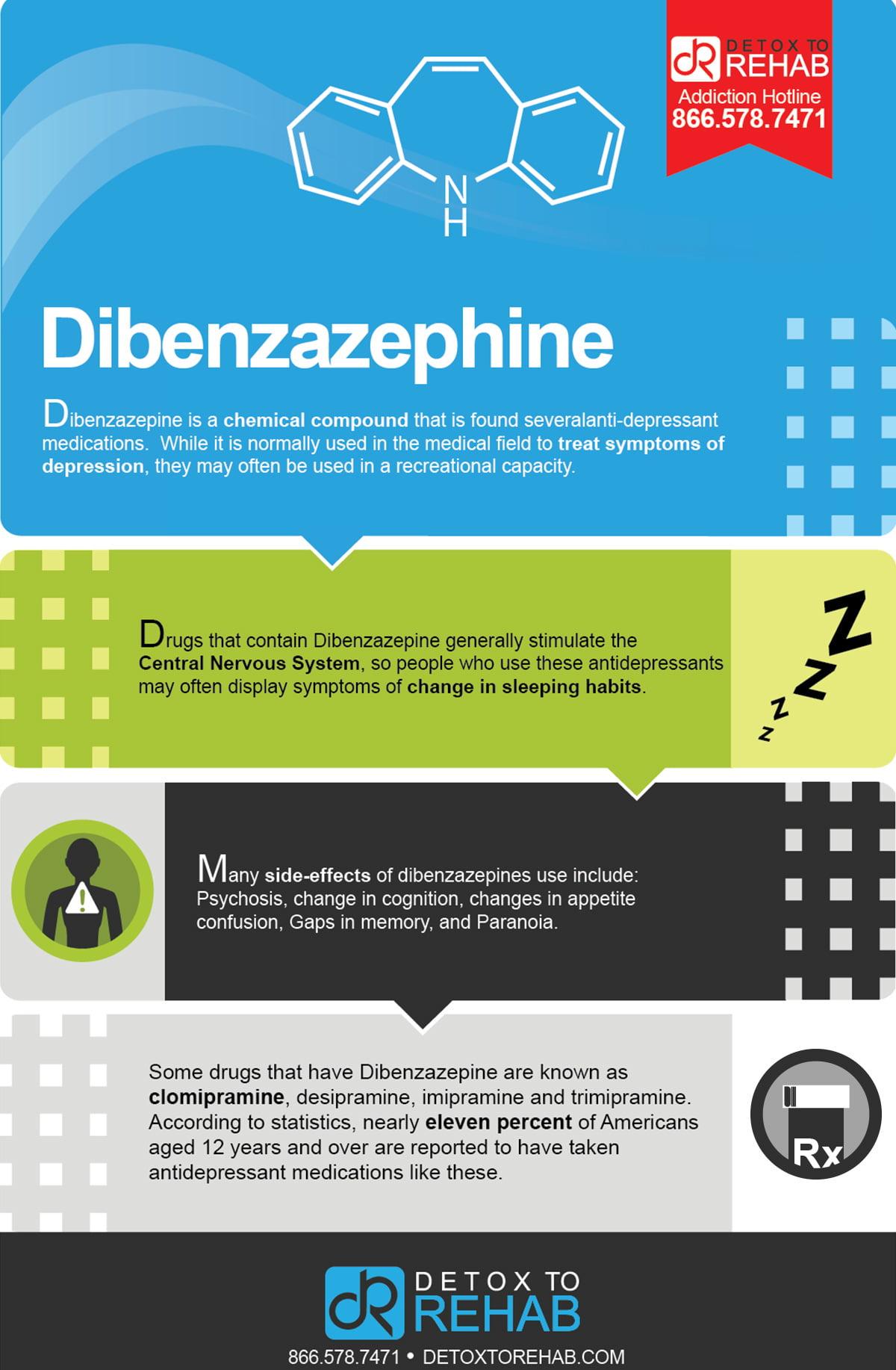 dibenzazephine infograph