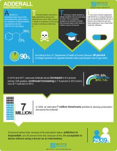 adderall infograph