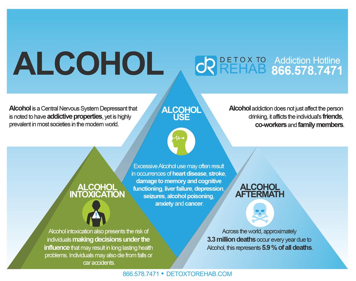 alcohol infograph