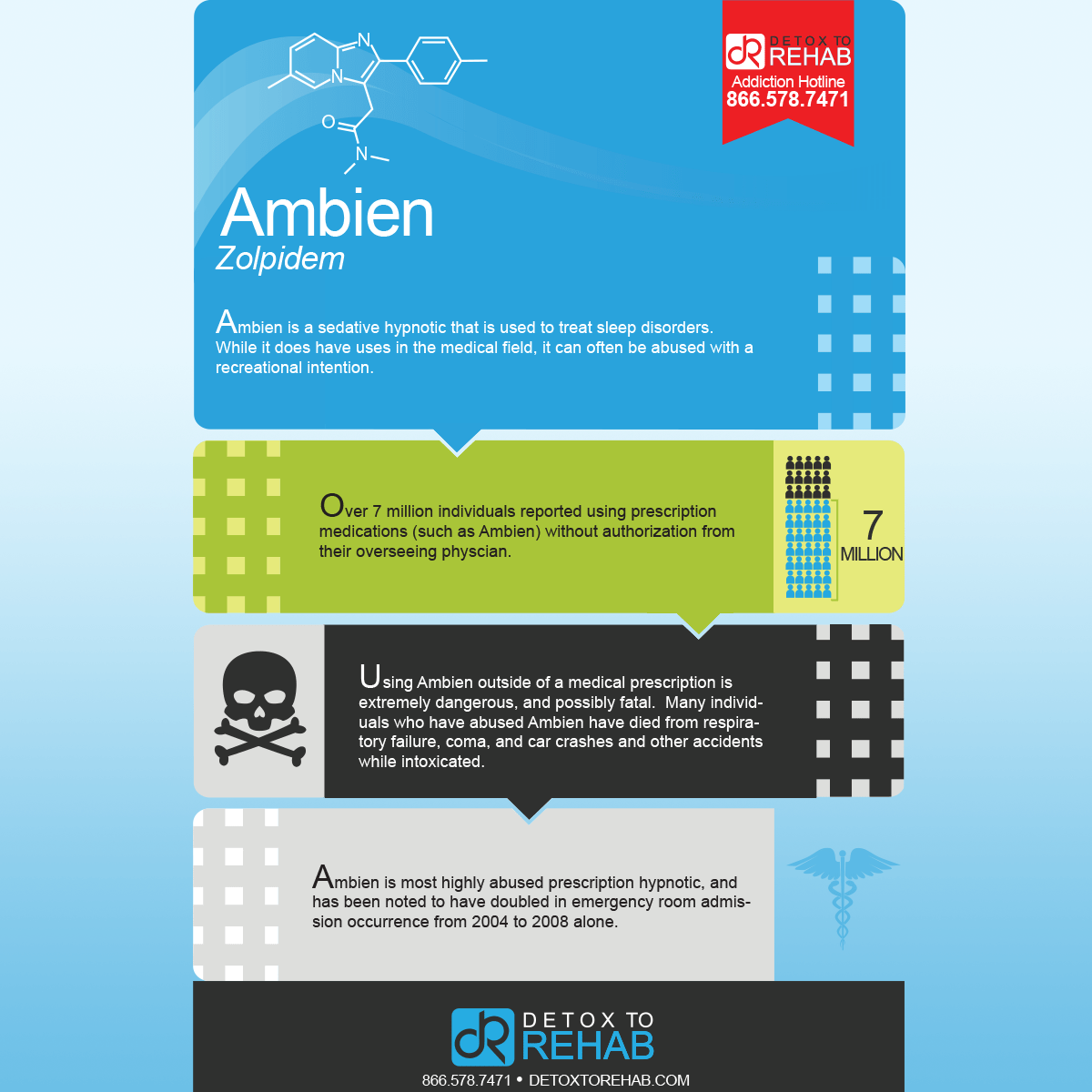 ambien infograph
