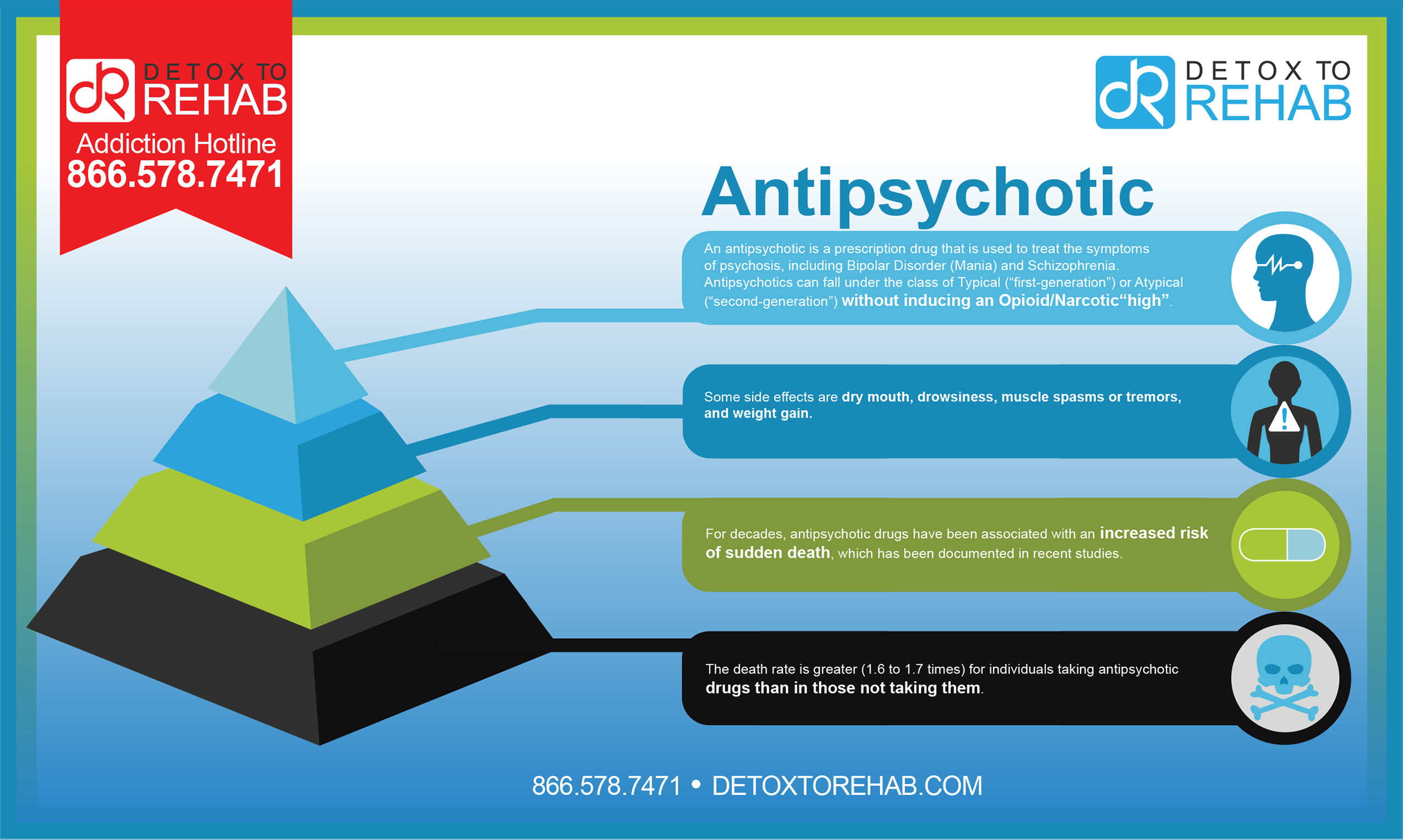 Antipsychotic Addiction And Rehabilitation Detox To Rehab