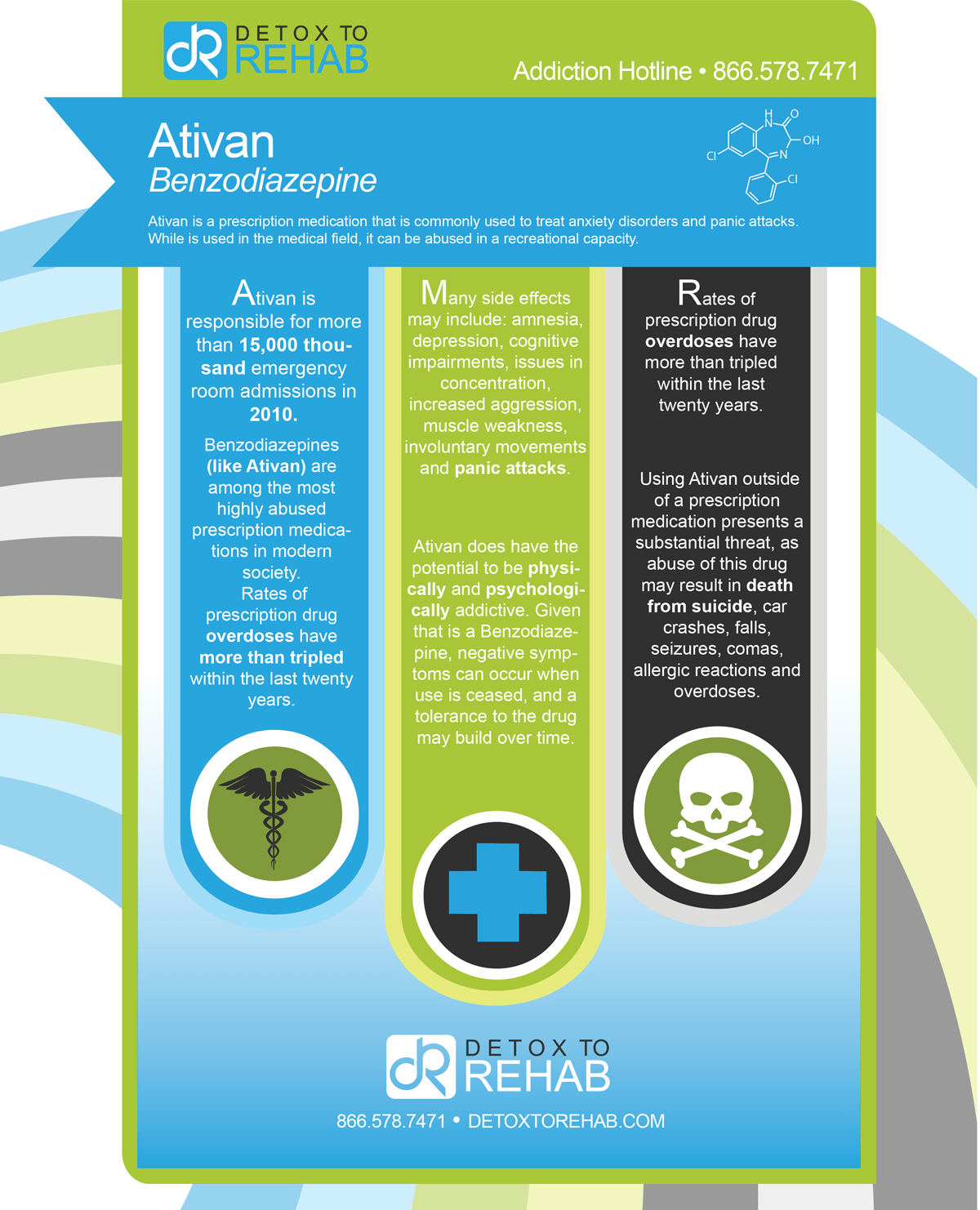 codes ativan information withdrawal