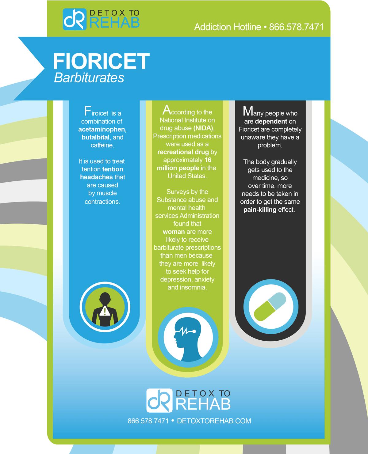 fioricet1