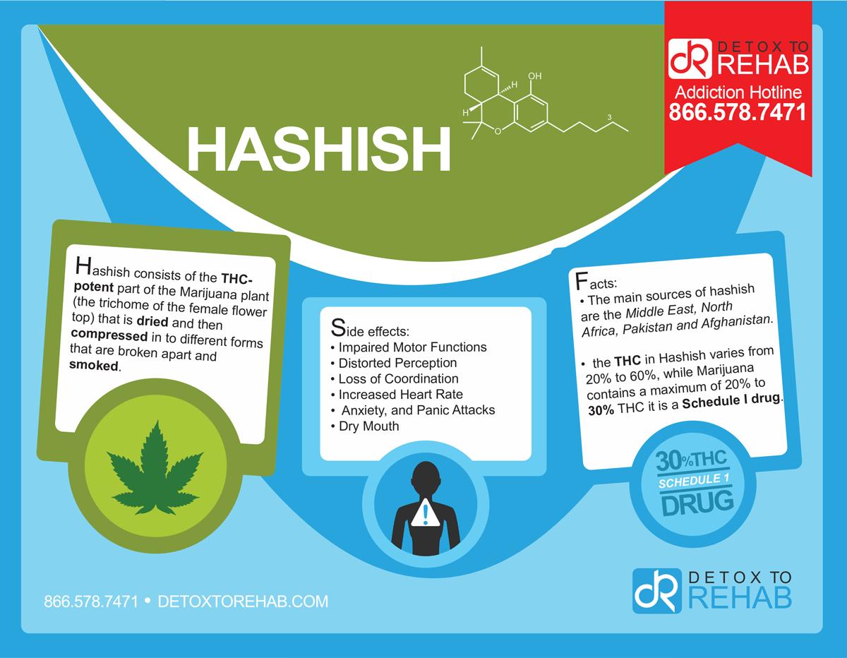 hashish1