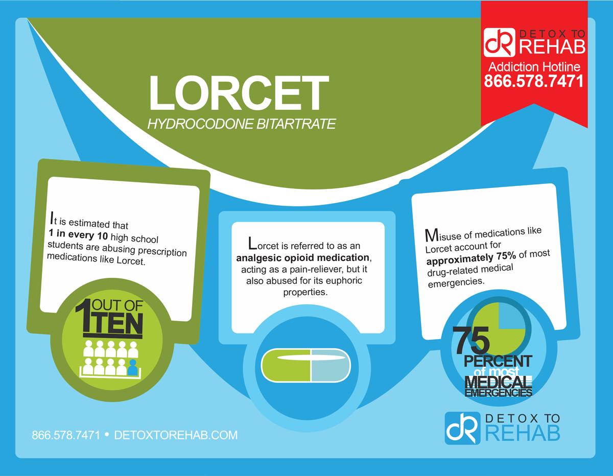 lorcet1