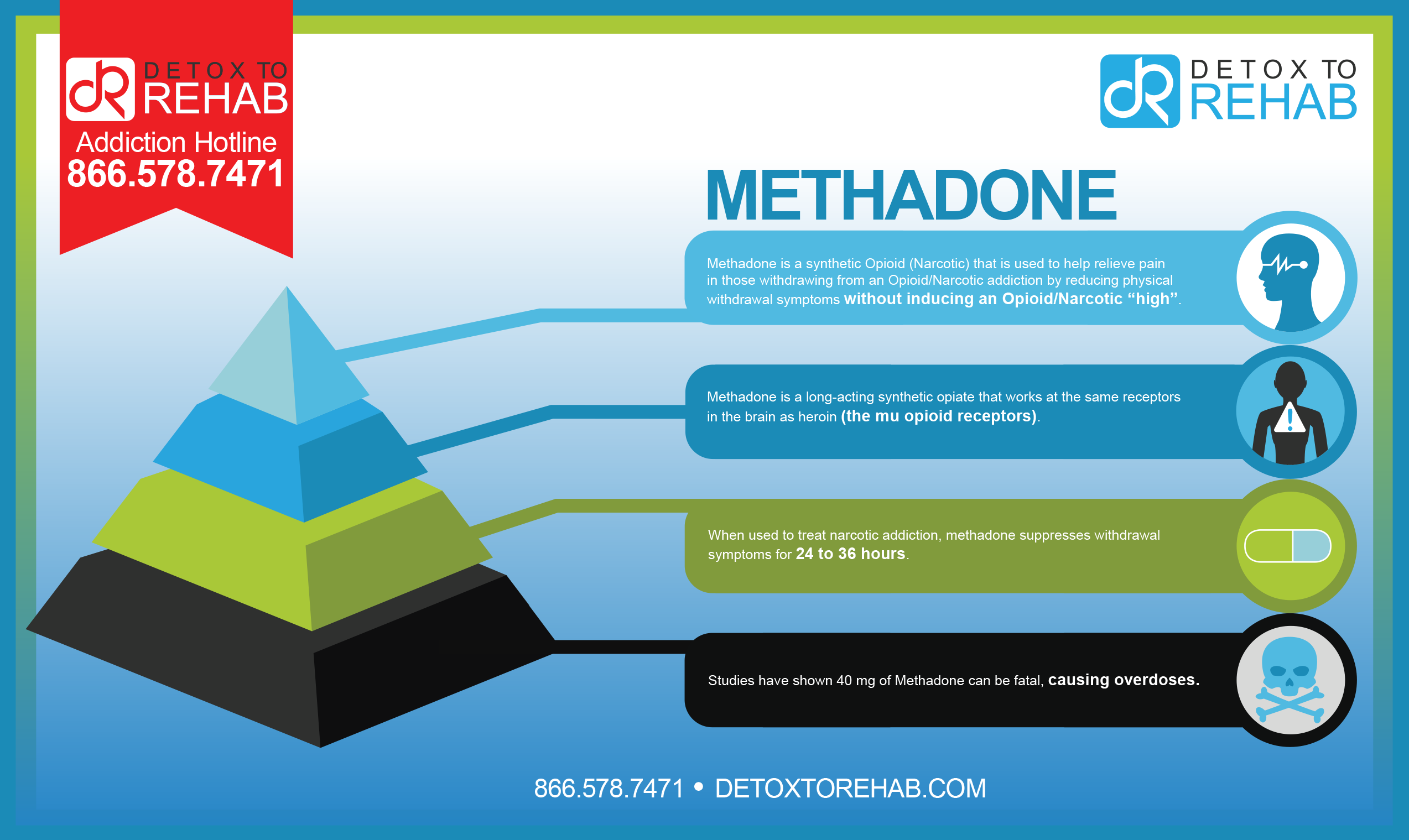 Rehab Addict Methadone Addiction And Rehabilitation Detox To Rehab