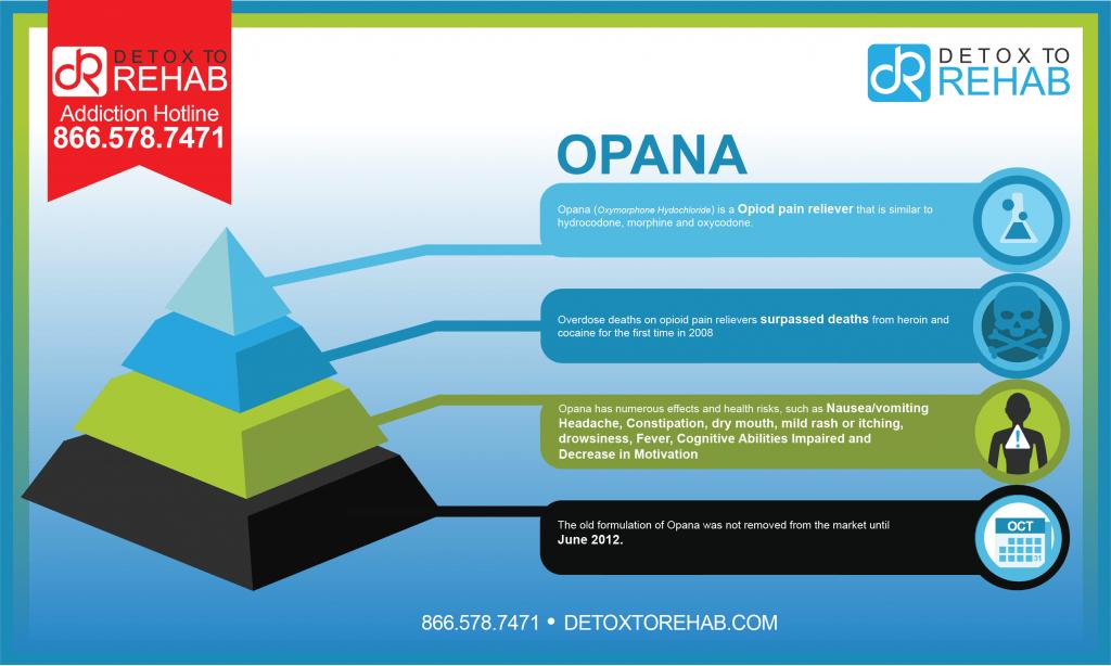 opana infograph