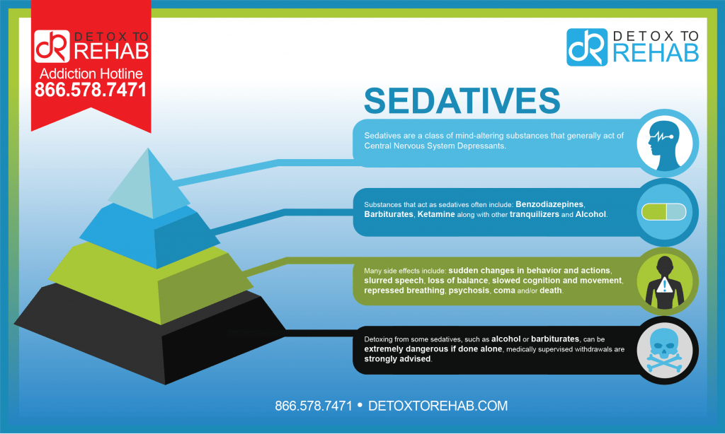 sedatives infograph