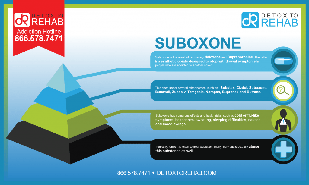 suboxone infograph