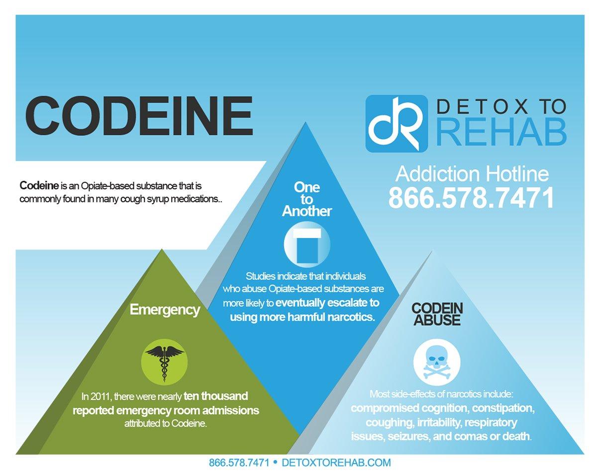 Codeine Addiction and Rehabilitation - Detox To Rehab