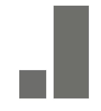 alcohol stat