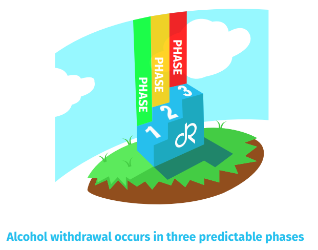 3 Phases of Alcohol Withdrawal