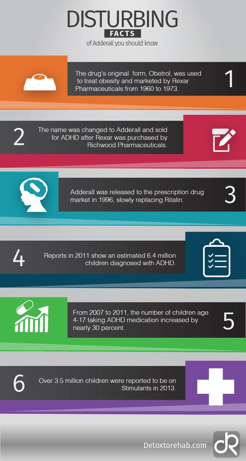 Adderall Addiction and Rehabilitation - Detox To Rehab