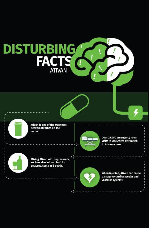 ativan detox symptoms