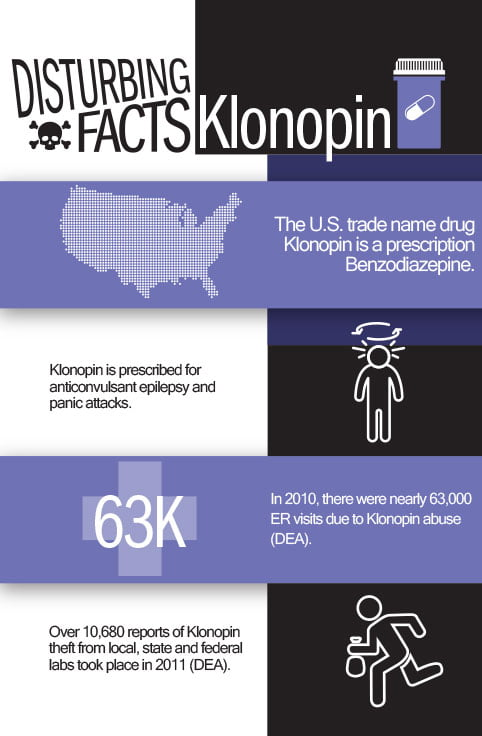 why is klonopin abuse symptoms