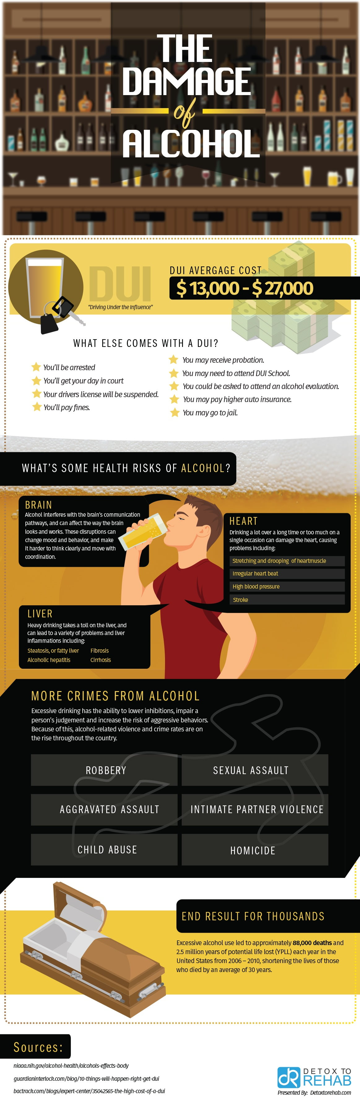 alcoholism 11 Disclaimer: the results of this self-test are not intended to constitute a diagnosis of alcoholism and should be used solely as a guide to understanding your alcohol use and the potential health issues involved with it the information provided here cannot substitute for a full evaluation by a health professional.