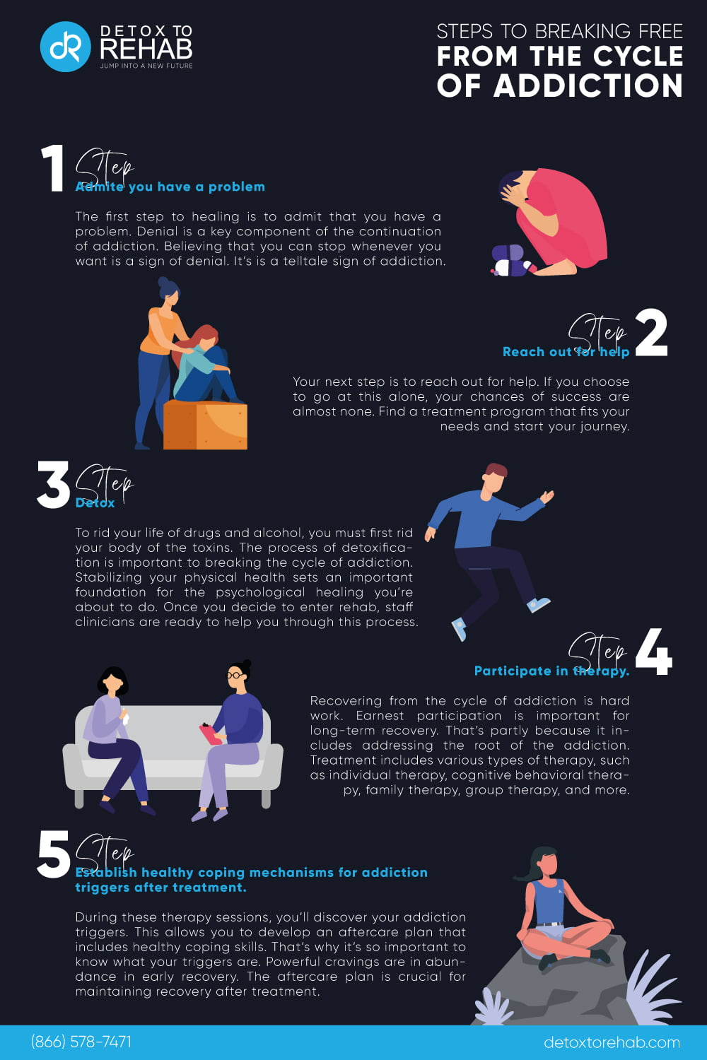 5 Steps to Breaking Free from the Cycle of Addiction infographic