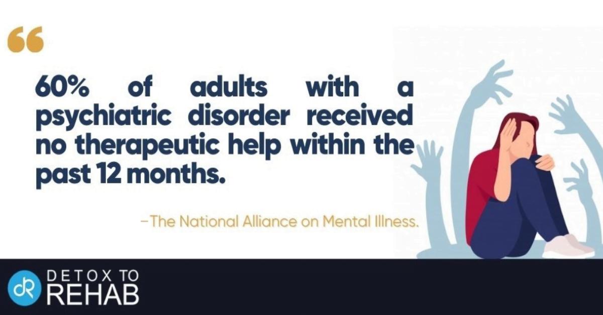 Psychiatric Disorder Blockquote