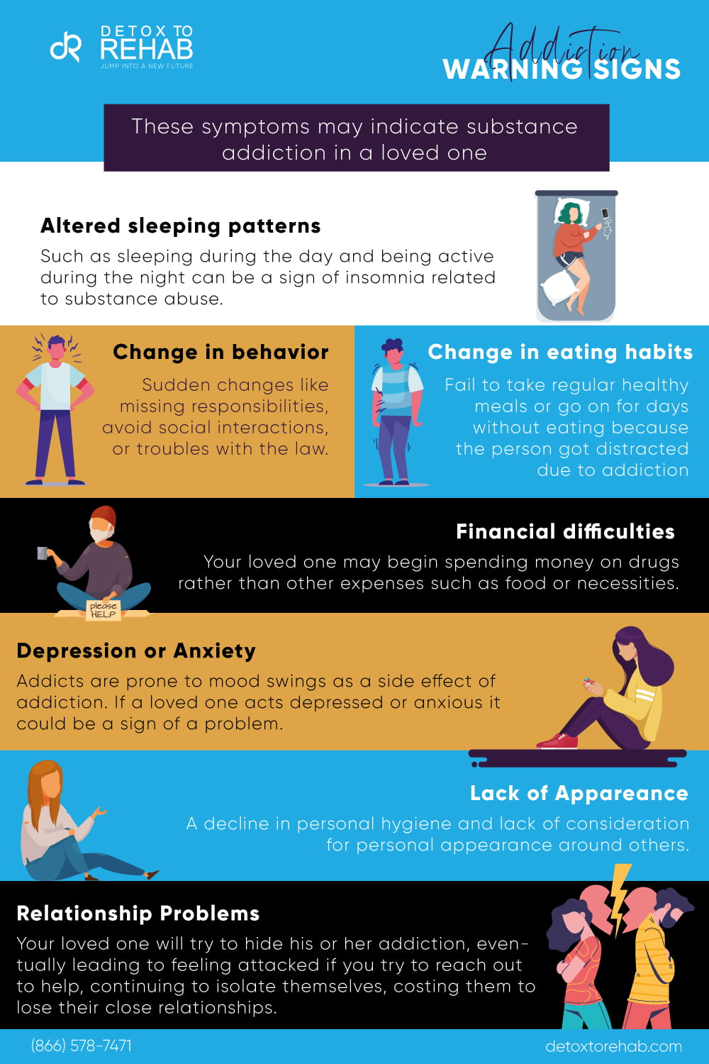 Recognizing The Signs of Addiction infographic