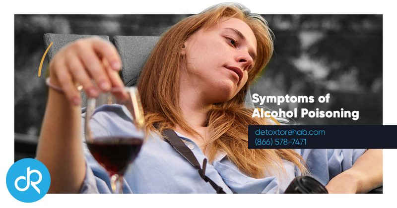 symptoms of alcohol poisoning header image