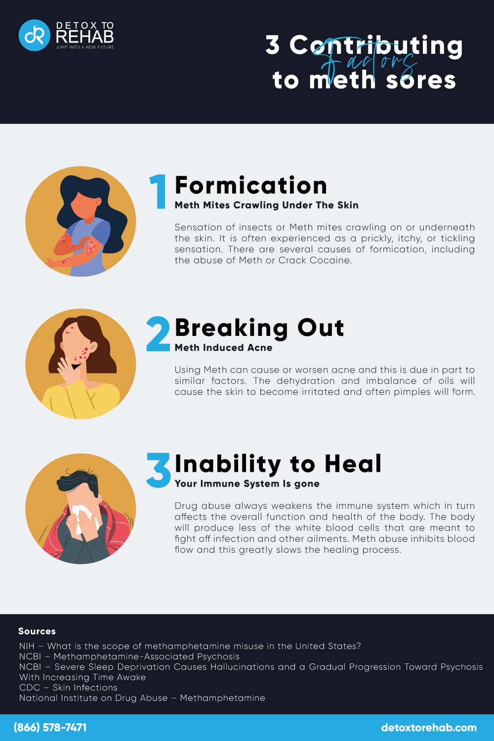 Contributing Factors to Meth Sores infographic