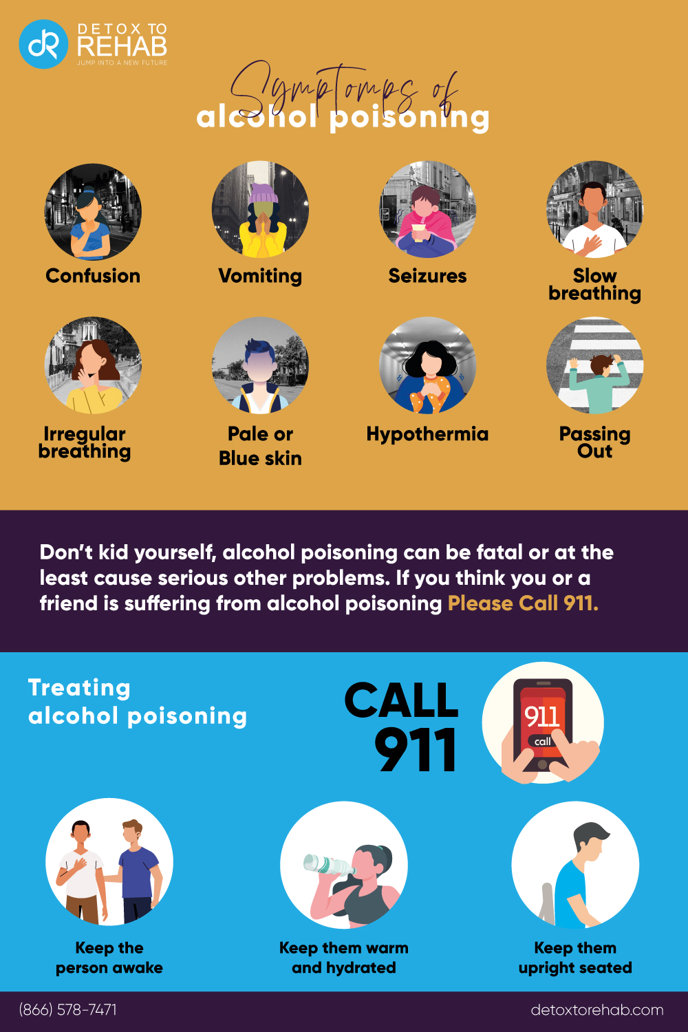 symptoms of alcohol poisoning Infographic