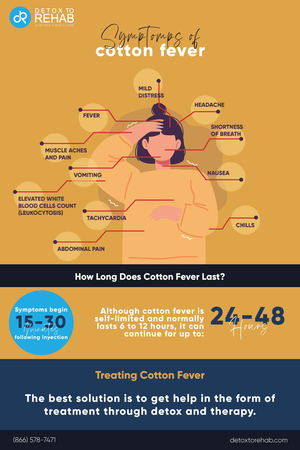 symptoms of cotton fever infographic